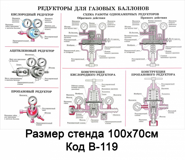 Бытовые газовые редукторы схемы 77